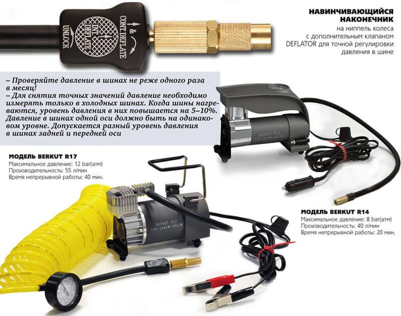 компрессор для шин